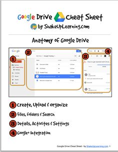 A Great New Drive Cheat Sheet for ~ Educational Technology and Mobile Learning Education Quotes For Teachers, Quotes For Students, Teacher Resources, Primary Education, Teacher Quotes, Teacher Hacks, Teacher Stuff, Teaching Technology, Educational Technology