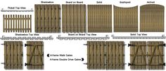 Woodworking Guide, Custom Woodworking, Woodworking Projects Plans, Patio Fence, Backyard Privacy, Fence Construction, Black Fence, Fence Styles, Fence Design
