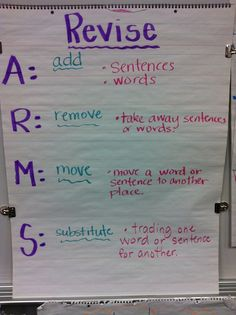 Writer's Workshop minilesson/poster: This is a great way to show students what revision looks like (and also how it is different from editing). This type of activity would serve as a great minileson for writer's workshop.