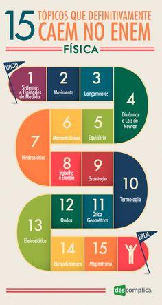 15 tópicos de física que definitivamente caem no ENEM