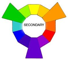Primary Colors « Color Wheel Artists