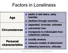 Factors in Loneliness