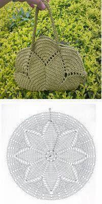 Crochet handbags 769130442591473209 - Mandala-Taschenmuster Source by Bag Crochet, Crochet Purse Patterns, Crochet Shell Stitch, Crochet Handbags, Crochet Purses, Crochet Gifts, Crochet Clothes, Free Crochet, Crochet Baskets