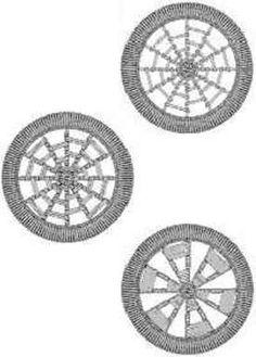 Dorset Buttons Patterns