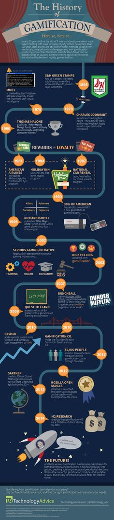 A Brief History of Gamification Infographic: Gamification has become mainstream for both businesses and consumers.