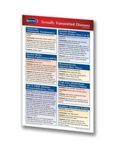 This chart provides a description, method of transmission, symptoms, and treatment for a range of STDs, such as chlamydia, genital warts, HIV & AIDS, genital herpes, scabies, and more.