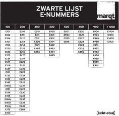 Zwarte lijst van E-nummers