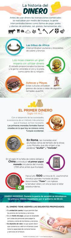 Historia del dinero #infografia #infographic