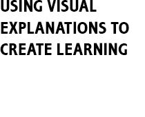Using visual explanations to create learning | A research portfolio about visual explanations, learning and interactivity