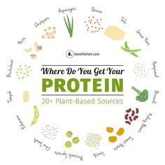 Looking to beef up your protein intake without the beef? We have 20+ plant-based sources on our blog at AbesMarket.com - just in time for #MeatlessMonday!