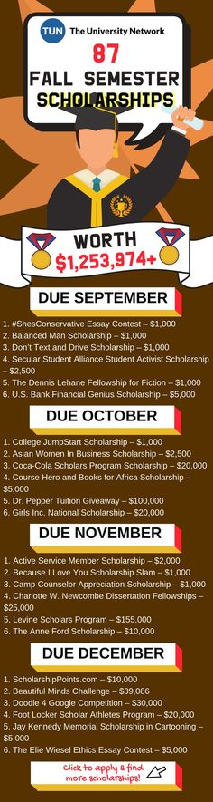 87 Fall Semester Scholarships Worth 1253974 Her 87 Fall Semester Scholarships Worth 1253974 Her - Earn College Scholarships College Life Hacks, Life Hacks For School, School Study Tips, College Tips, College Essay, School Tips, School Scholarship, Scholarships For College, College Students