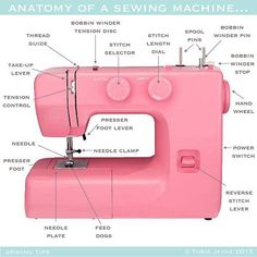 Anatomy of a Sewing Machine - Nähmaschine - Easy Sewing Sewing Machine Basics, Sewing Machine Parts, Sewing Basics, Sewing Machine Projects, Easy Sewing Projects, Sewing Projects For Beginners, Sewing Hacks, Sewing Tutorials, Beginner Sewing Patterns