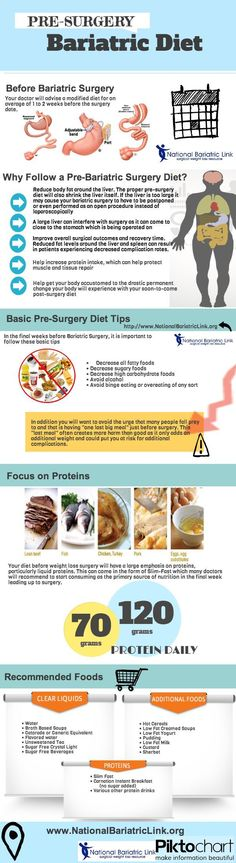 Bariatric Recipes - National Bariatric Link Blog: Gastric Bypass | Gastric Sleeve | Lap Band Surgery | National Bariatric Link Blog: Gastric Bypass | Gastric Sleeve | Lap Band Surgery #diet #workout #fitness #weightloss #loseweight #diet #workout #fitness #weightloss #loseweight