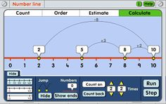 Interactive Education: Interactive Number Line. was searching for something like this for a while. Math Classroom, Kindergarten Math, Teaching Math, Maths, Teaching Ideas, Creative Teaching, Math Resources, Math Activities, Interactive Activities