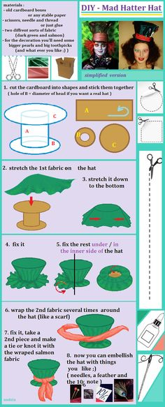 Step by step tutorial for a simplified Mad Hatter Hat. X