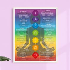 We monitor what is happening every day in the world of meditation and yoga . Chakra Meditation, Guided Meditation, Self Healing, Chakra Healing, Chakra Chart, Chakra Colors, Chakra System, Meditation For Beginners, Massage Room