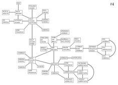 BJJ Flow Chart 004