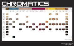 Redken Chromatics (color chart - tabella colori)