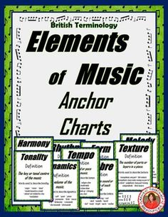 Music Word Walls, Music Words, Music Lessons For Kids, Piano Lessons, Music Anchor Charts, Bulletin Board Letters, Music Classroom, Classroom Resources, Classroom Decor