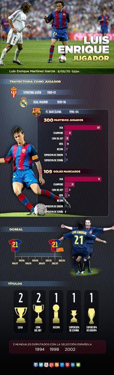 Los datos del Luis Enrique jugador, al detalle. #LuisEnrique #Coach #FCBarcelona