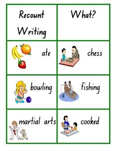 Recount Writing Word Wall - Picture Aides - Literacy Center $