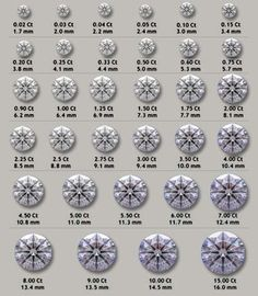 actual size of a 10 carat diamond | diamond size chart