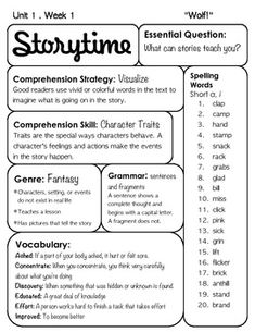 McGraw Hill Reading Wonders Weekly Sheet/Focus Wall ALL UNITS!
