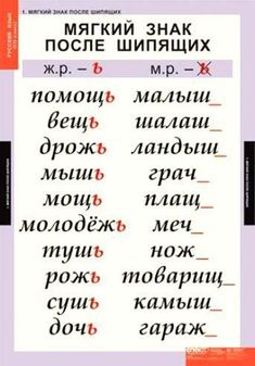 How To Speak Russian, Learn Russian, Learn French, Learn English, Russian Language Lessons, Russian Lessons, Russian Language Learning, Russian Alphabet, Idioms And Proverbs