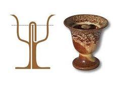 Pisagor bardağının sırrı