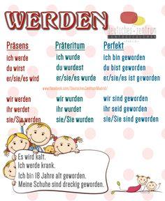 Werden Deutsch Wortschatz Grammatik German Alemán DAF