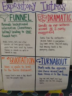 This is cool, but I think a touch too much for graders. Middle school writing, I think. Writing Strategies, Writing Lessons, Teaching Writing, Writing Skills, Writing Ideas, Creative Writing, Writing Images, Kindergarten Writing, Writing Resources