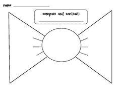 compare and contrast graphic organizer template - story map graphic organizer quase coloquei em fofuras