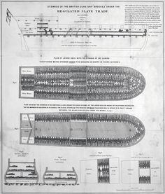 The Slave-Ship Chart That Kindled The Abolitionist Movement ... Amazing and Horrifying..