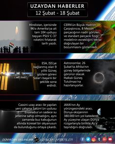 Uzaydan Haberler | 12 Şubat - 18 Şubat