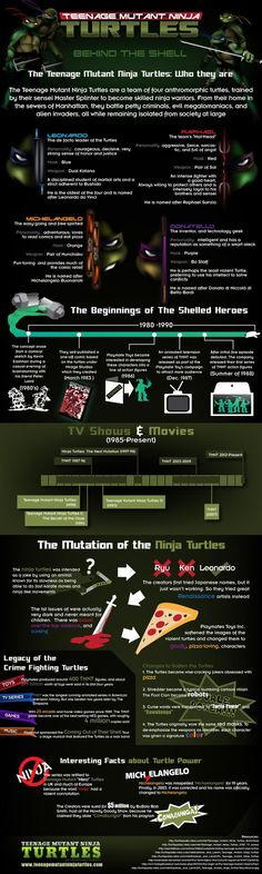 Awesome TMNT Factoids in a Infographic  Take a trip down memory lane and tell us what you think.   #TMNT #NinjaTurtles #TeenageMutantNinjaTurtles #Infographic