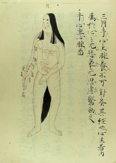 Ishimpo, 醫心方 Formulary from the Heart of Medicine by Tanba Yasuyori 丹波康頼: It is the oldest surviving Japanese medical text, which contains 30 volumes in length. It is a compilation of medical knowledge and theories that were prevalent during the Sui (589-618 A.D.) and the Tang Dynasties (618-907 A.D.). Volume 22 Obstetrics, http://kampo.ca/herbs-formulas/kampo-and-chinese-medicine-classics/ishimpo/