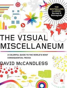The Visual Miscellaneum Revised