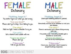 Female and Male Dictionary