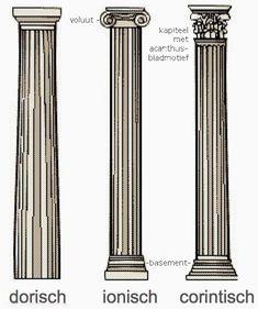 dorisch ionisch korinthische - Google zoeken