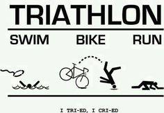 Triathlon- What I expect  first time through. haha