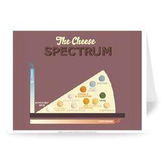 #WildishDesigns #StephenWildish #Design #Creative #Art #Cheese #Spectrum http://www.stareditions.com/Gallery/0/Artist/Stephen+Wildish?utm_source=Pinterest&utm_medium=Board&utm_campaign=Wildish
