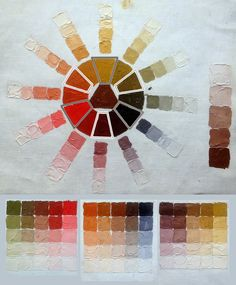 Zorn's limited colour pallet, Ivory black, Cadmium red, yellow ochre & Titanium white. This was not Zorn's only pallet, he he used this for indoor portraits, he had a different palette for outdoor landscapes.