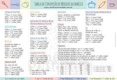 Tabela de Conversão de Medidas Amélia com Vaidade Flylady, Recipies, Bullet Journal, Drinks, Beverages, Dessert, Cookies, Sweet, Kitchen
