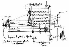pompidou center sketch 1970. piano & rogers. open to public 1977.