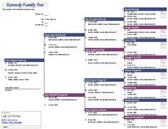 Example: Kennedy Family Tree