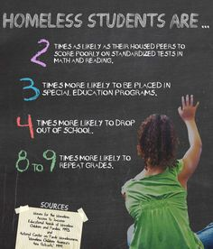 Homeless students have the same right to a quality education as their housed peers. Elementary School Counseling, School Social Work, School Counselor, Elementary Schools, Homeless Families, Helping The Homeless, Poverty And Hunger, World Hunger, We Are The World
