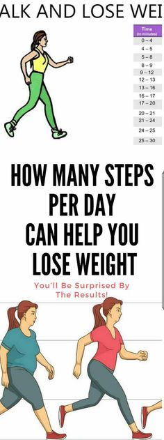 Weight loss pills list
