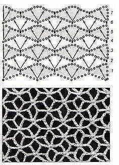 My crochet diary - with lots of free instructions, links, tips and ideas . My crochet diary - with lots of free instructions, links, tips and ideas! clothing crochet # My crochet diary - with lot. Filet Crochet Charts, Crochet Motifs, Crochet Stitches Patterns, Knitting Charts, Crochet Squares, Crochet Doilies, Free Crochet, Stitch Patterns, Knitting Patterns