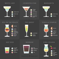 variedade plana de bebidas de verão Vetor grátis