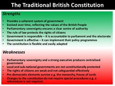 british constitution system - Google Search
